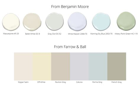 paint colors for country 1000 images about paint colors on