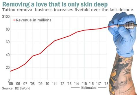 bodyshockers nips tucks amp tattoos causes major spikes in