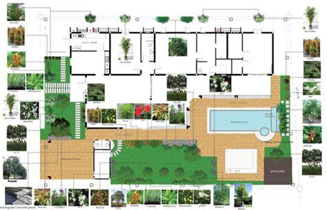 garden home house plans tropical garden designs and garden plans thai garden design