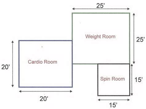 room measurements step by step guide for rubber rolls room measuring