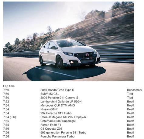 Civic Type R Nurburgring Time civic type r beat these 10 cars on nurburgring list