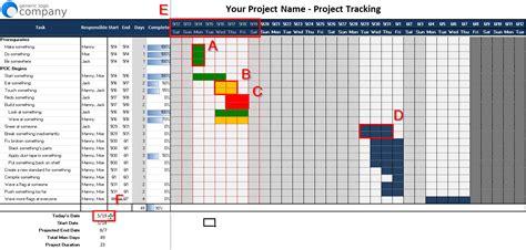 excel project planning spreadsheet version 2 mlynn org