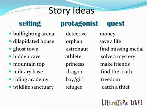 picture story book ideas how to generate story ideas