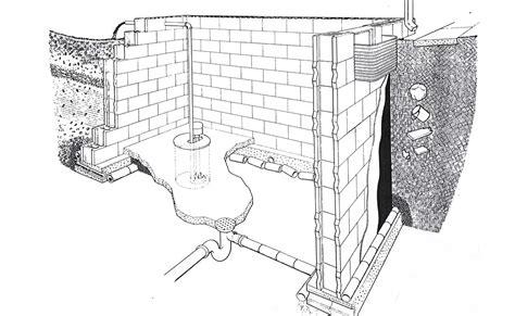basement wall leak repair 100 basement wall water leak repair jonathan