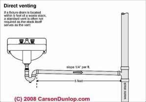 kitchen sink vent diagram schematic of kitchen drain get free image about wiring