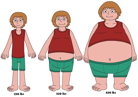 Unnecessary Weight Gain Did You Check Hormonal Level Of