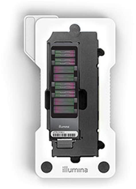 bead chip nextseq series desktop sequencer