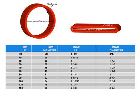rubber st size guide rubber band size chart