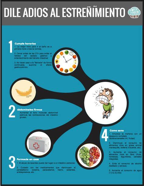 alimentos para aliviar el estre imiento 25 melhores ideias de causas de estre 241 imiento no