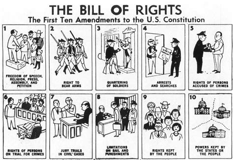bill of rights picture book quiz and history for bill of rights day december 15