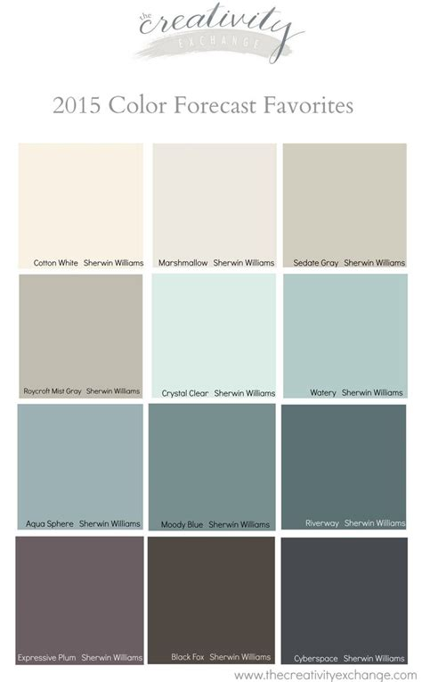 Home Decor Trends 2015 favorite colors from the 2015 paint color forecasts the