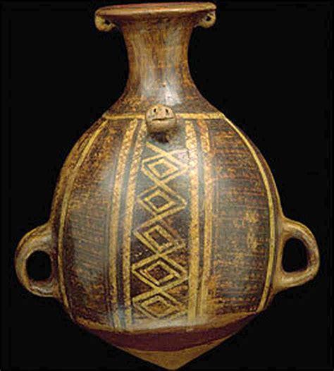 inca crafts for incas