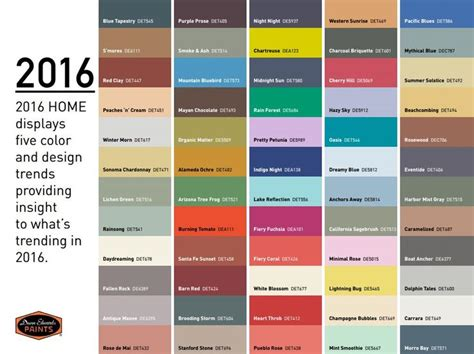 behr paint color trends 2016 2016 paint color forecasts and trends