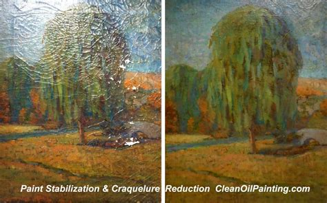 Painting Cleaning Restoration Cost