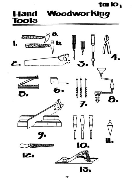 the essential woodworker pdf woodworkers tools tips for picking an excellent