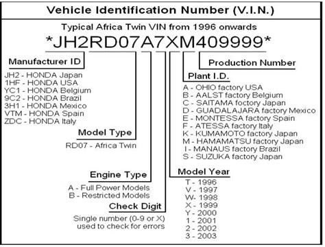 Bmw Motorcycle Vin Decoder by Atv Vin Number Check And Decode Your Vin Autos Post