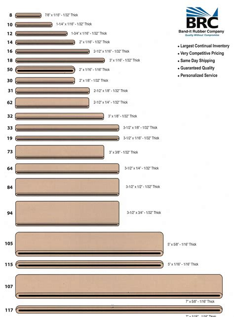 rubber st size guide size chart