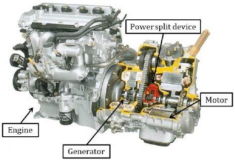 Hybrid Electric Motor by Prius Motor Generator Impremedia Net