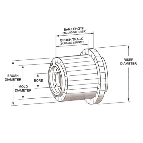 Commutator Electric Motor by Dc Motor Commutator Buy Commutator Motor Commutator