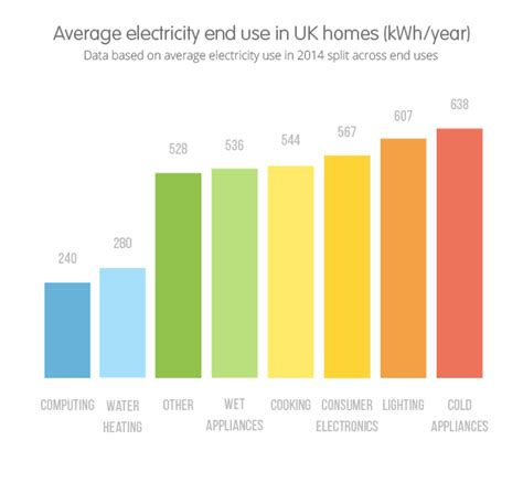 how many kilowatts does a house use how many kilowatts does a house use 28 images which
