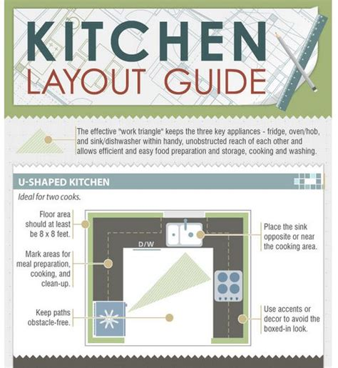 design own kitchen layout how to a kitchen layout based on the fridge oven sink
