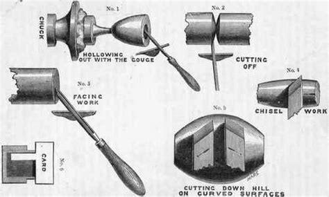 woodworking planes explained diy wood lathe tools explained plans free