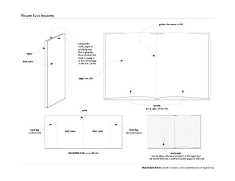 picture book dummy picture book layout templates the creative home of