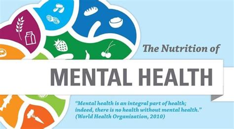 Nutrition and Mental Health   Eat Drink Better