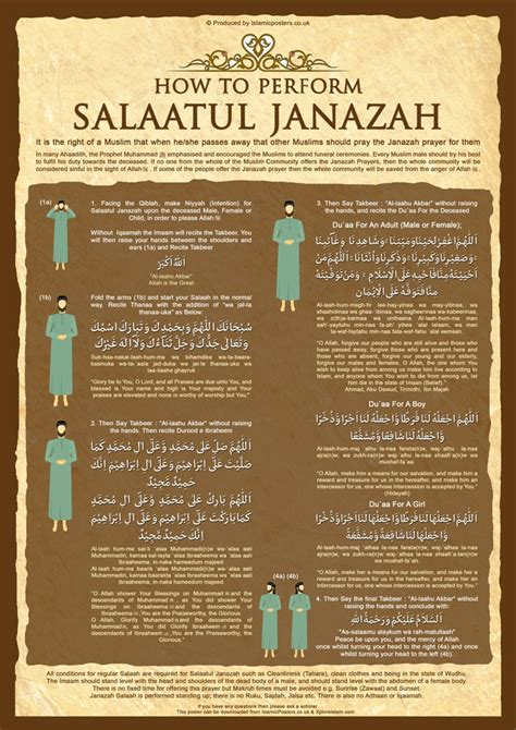 how many on a tasbih learn salatul janazah fahm e deen