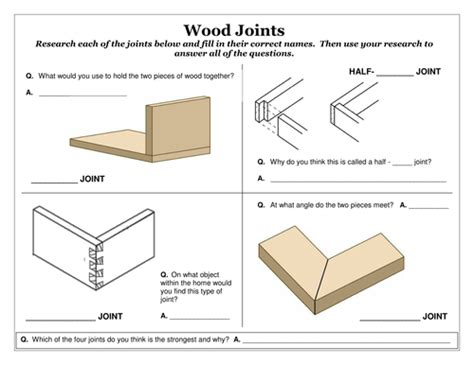 list of woodwork joints wood joints by clairebrennan26 teaching resources tes