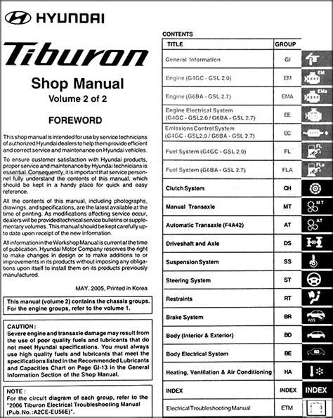 service manual 1997 hyundai tiburon repair line from a the transmission to the radiator hyundai tiburon wiring schematics 33 wiring diagram images wiring diagrams gsmx co