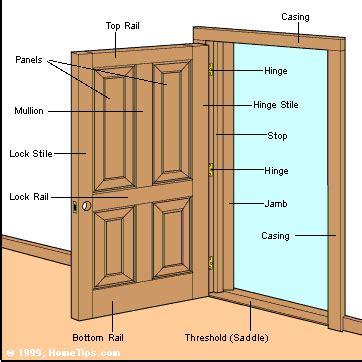 exterior door parts how front doors are made
