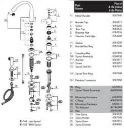 danze kitchen faucet replacement parts danze kitchen faucet parts dandk organizer