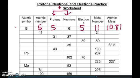 Calculating Protons Neutrons And Electrons Worksheet by Free Worksheets Library And Print Worksheets