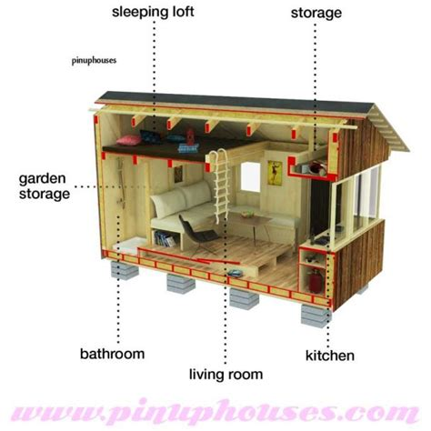 my small wooden house plans micro homes floor