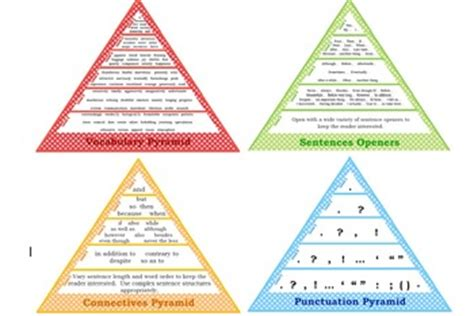 vcop pyramid with polka dot background by mama loves
