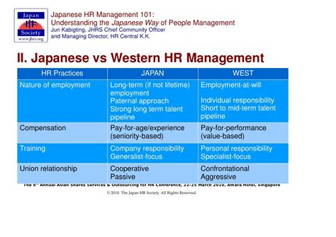 japanese the way japanese hrm 101 understanding the japanese way of