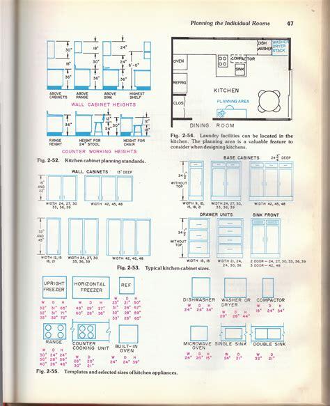 kitchen cabinets dimensions kitchen cabinet dimensions home decor and interior design