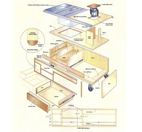 woodworkers woodshop free plans how to build best woodworking table saw pdf plans