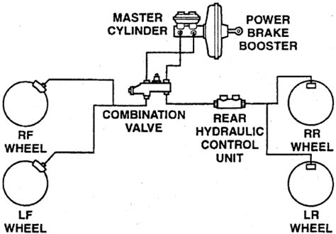 service manual repair anti lock braking 1997 dodge ram 1500 club interior lighting service