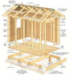 woodworking workshop plans small woodworking workshop plans woodworking projects