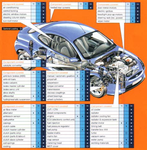Bmw Extended Warranty Options by The Bmw Cpo And Extended Warranty What S The Deal