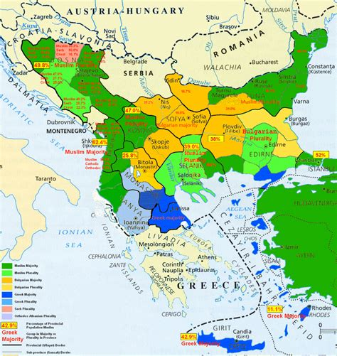 who was in the ottoman empire demographics of the ottoman empire