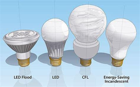 energy efficient lights energy efficient lighting that saves you thousandstrojan