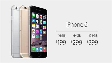 Image result for iphone 6 cena
