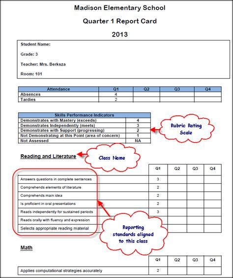 make your own report card create reporting standards for your classes