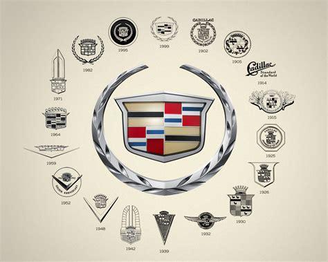 Cadillac Logo by History Of All Logos All Cadillac Logos