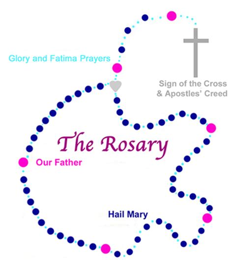 the rosary meaning chain maille rosary need opinions jewelry and trinkets