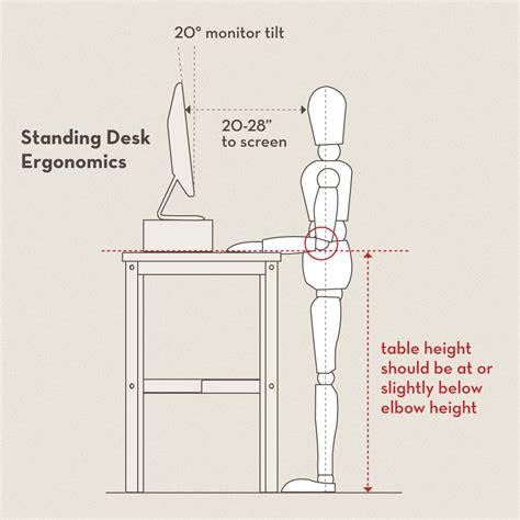 building an adjustable height standing desk