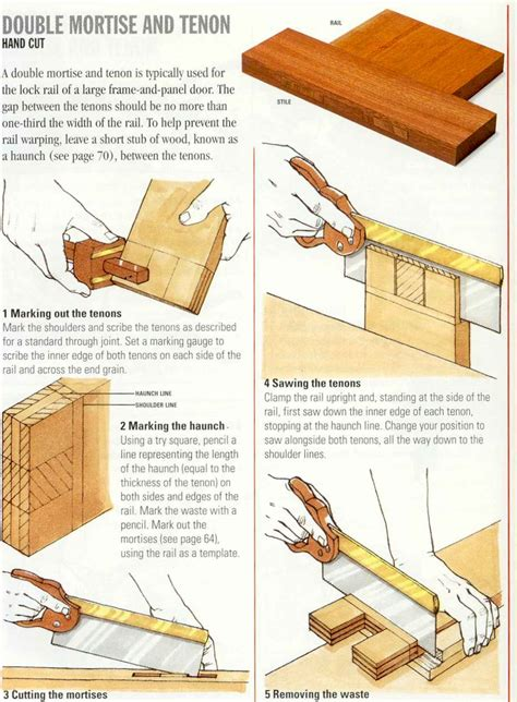 woodworking mortise and tenon of a mortise and tenon machine cut joint woodworking